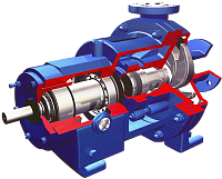 Truflo Pumps products